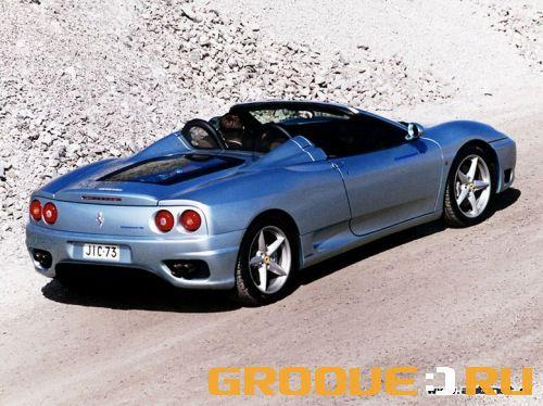 Фотографии Ferrari 360 Modena Spid…